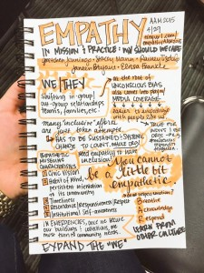 Sketch of Empathy in Mission & Practice Session at AAM15 by Shaelyn Amaio.